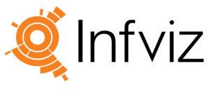 Infviz Logotyp