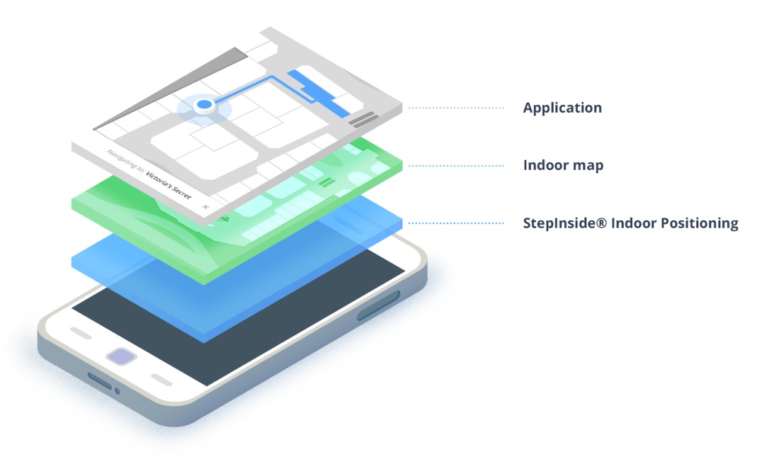 senion indoor positioning map and app - stepinside